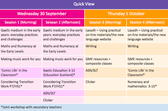 Quick View - Primary Workshops